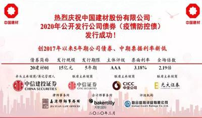 金融助力复工复产 | 中国建材股份再次成功发行疫情防控债